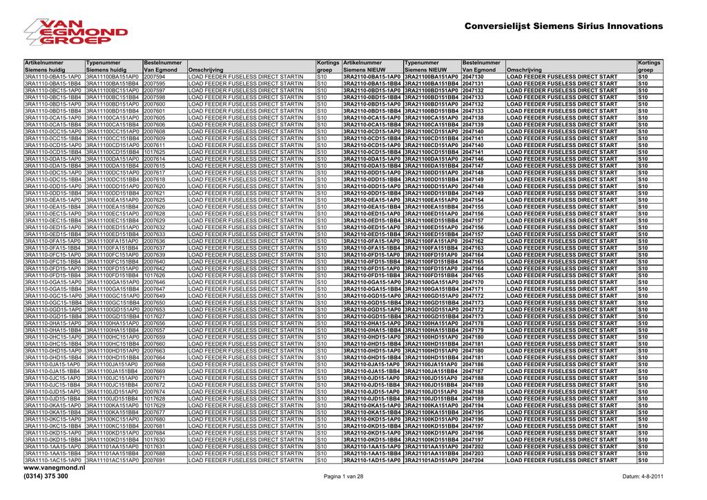 Siemens 3RT20151AB02 CONTACTOR 50//60 HZ 3-Pole 3KW//400V 1NC AC 24V SZ S00 Screw Terminal