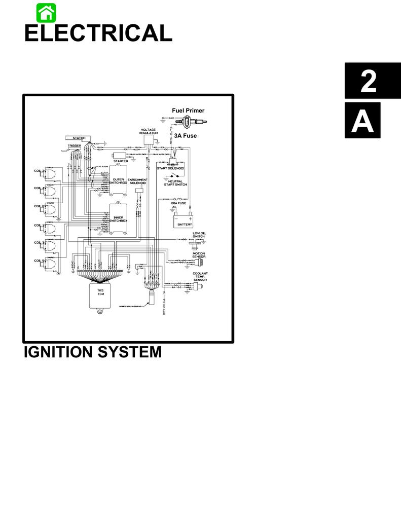 Mercury Sport Jet 175 Wiring Diagram | Wiring Library