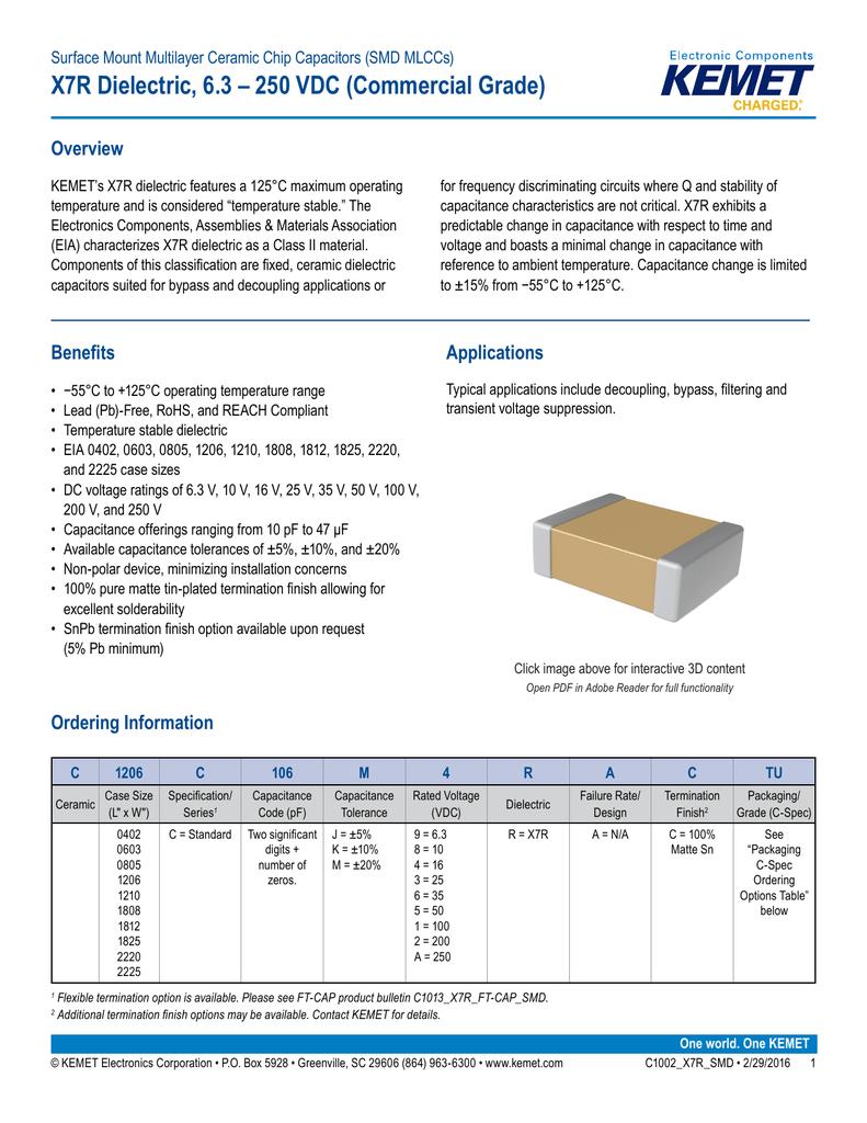 Range: 1pF - 20pF 50X SMD//SMT 0402//0603//0805//1206 Ceramic Capacitors 50pcs