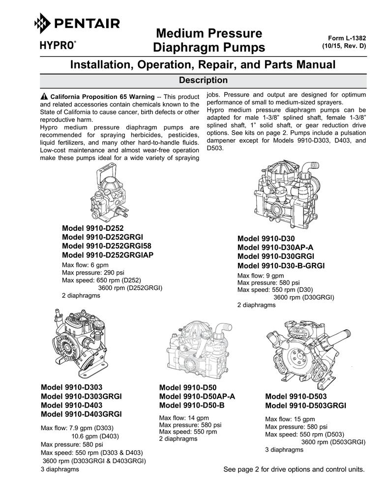 Medium pressure diaphragm pumps installation operation repair and medium pressure diaphragm pumps installation operation repair and parts manual description manualzz ccuart Images