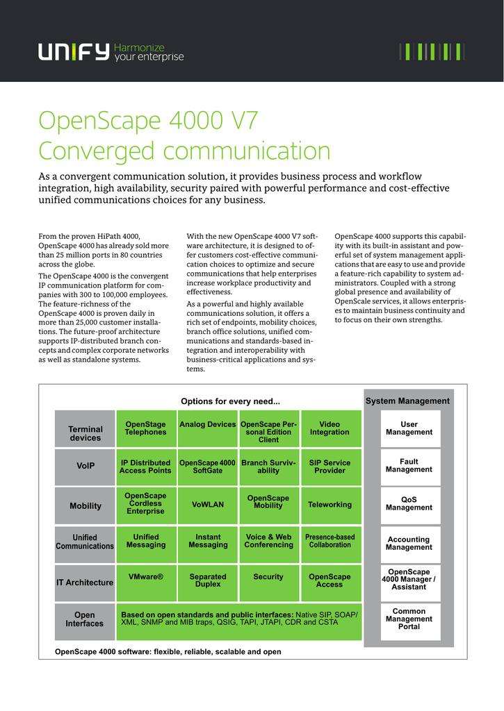 Data Sheet Openscape 4000 Manualzz