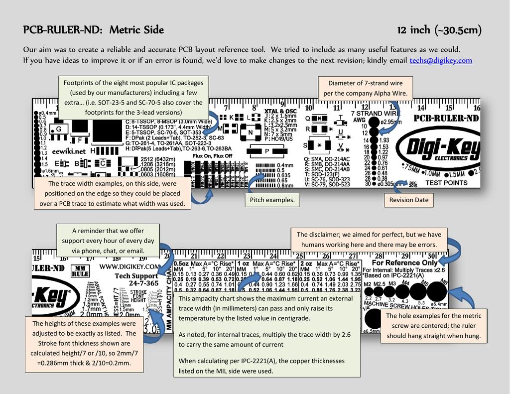 Dorable Awg Wire Diameter Pictures - Wiring Diagram Ideas - blogitia.com