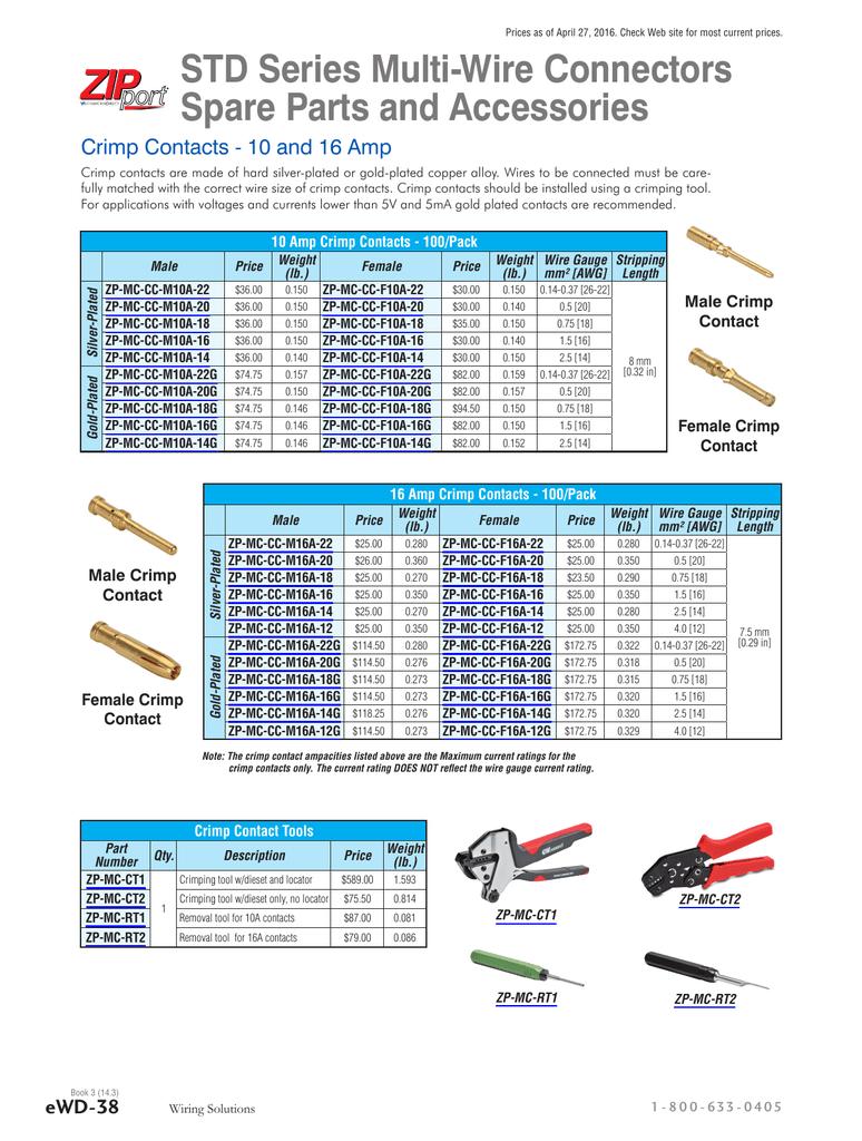 ZIPport Multi-Wire Connectors Accessories Technical Specs