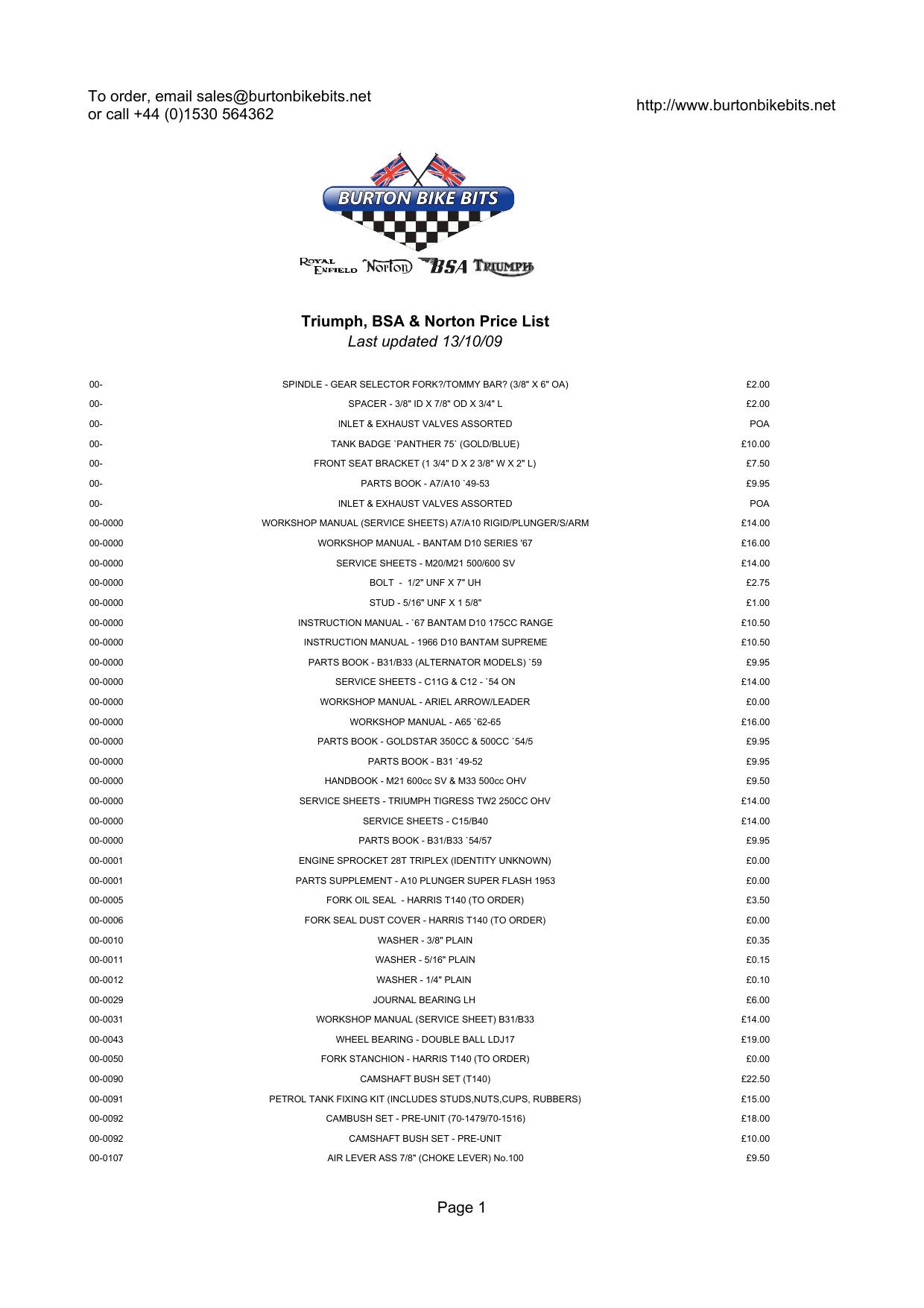 OPEN TYPE FOR CHAIN DRIVE X 2 06-0750 NORTON COMMANDO CLUTCH BEARING