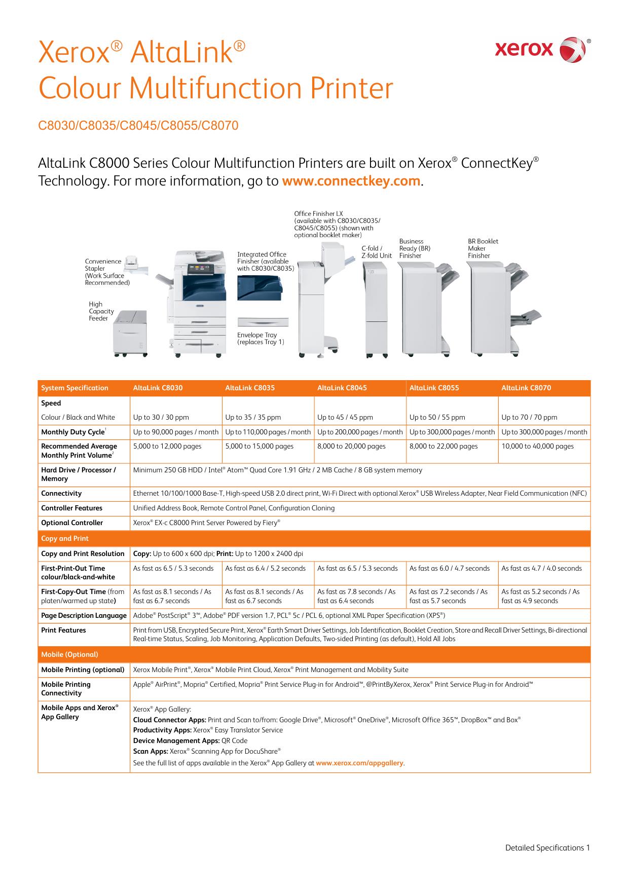 AltaLink C8030 / C8035 / C8045 / C8055 / C8070 | manualzz com