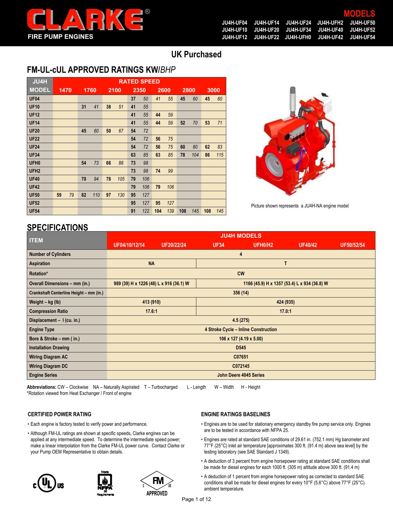 Maintenance Schedule for Clarke Fire Pump Engine
