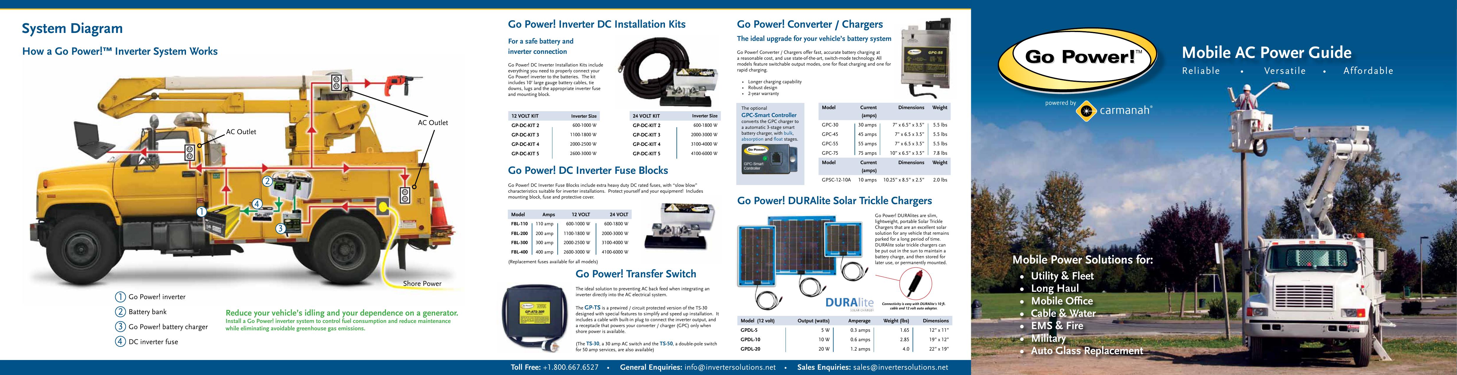 GP-DC-KIT4 DC Installation Kit for 2000-2500-Watt 24V 3100-4000-Watt Go Power