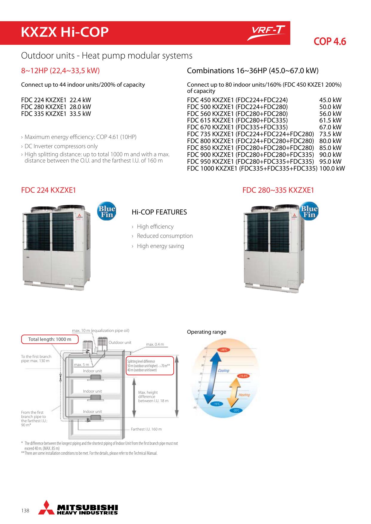 Kxzx Hi Cop Mitsubishi Mastercool Thermostat Wiring Diagram