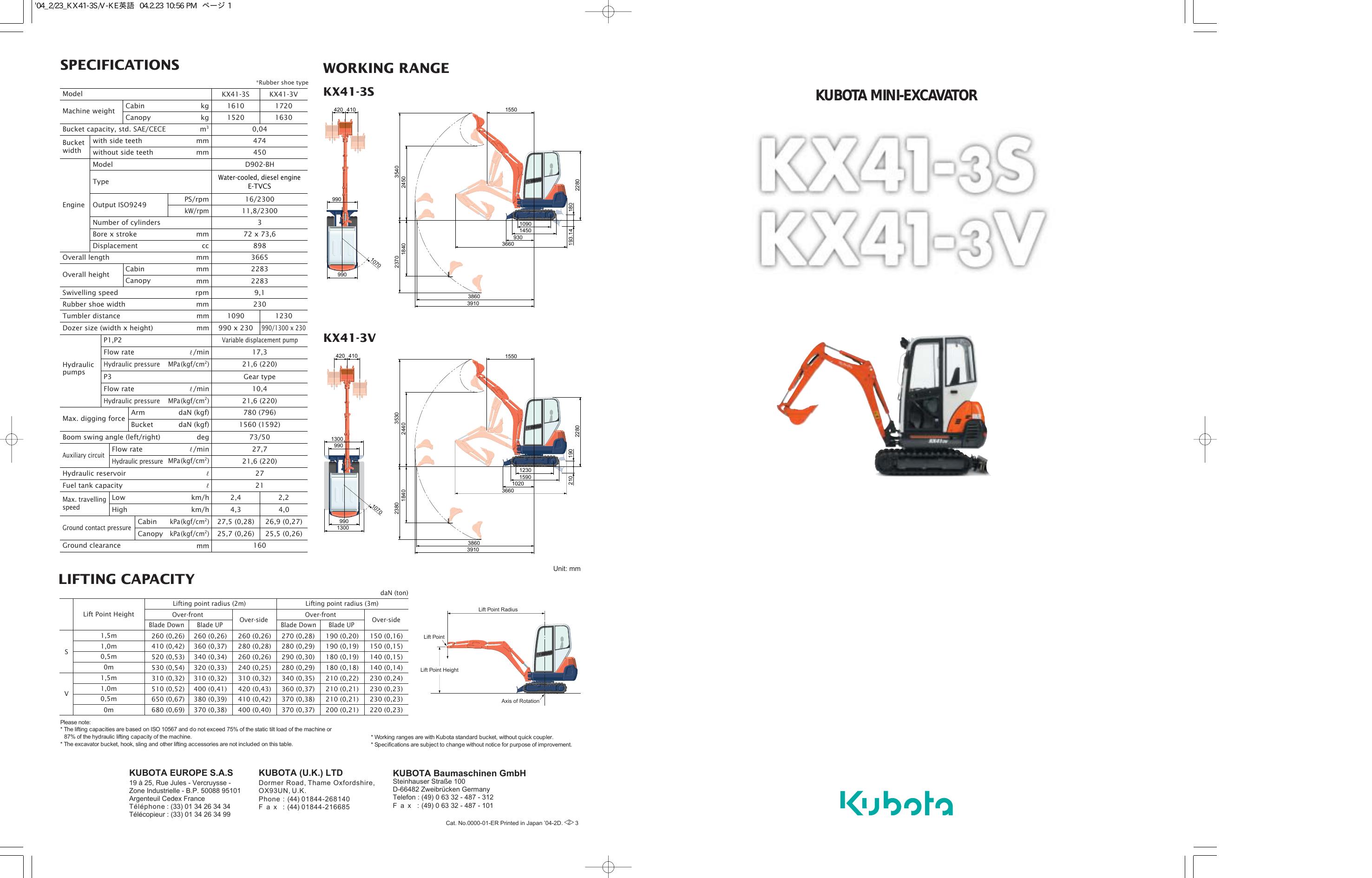 Miraculous Kubota Kx41 Wiring Diagram Basic Electronics Wiring Diagram Wiring Digital Resources Antuskbiperorg