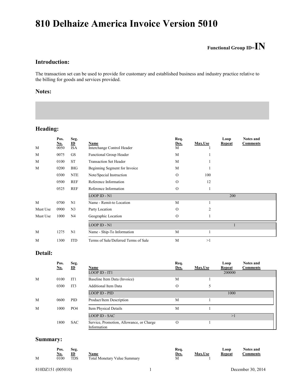 810 Delhaize America Invoice Version 5010 | manualzz com
