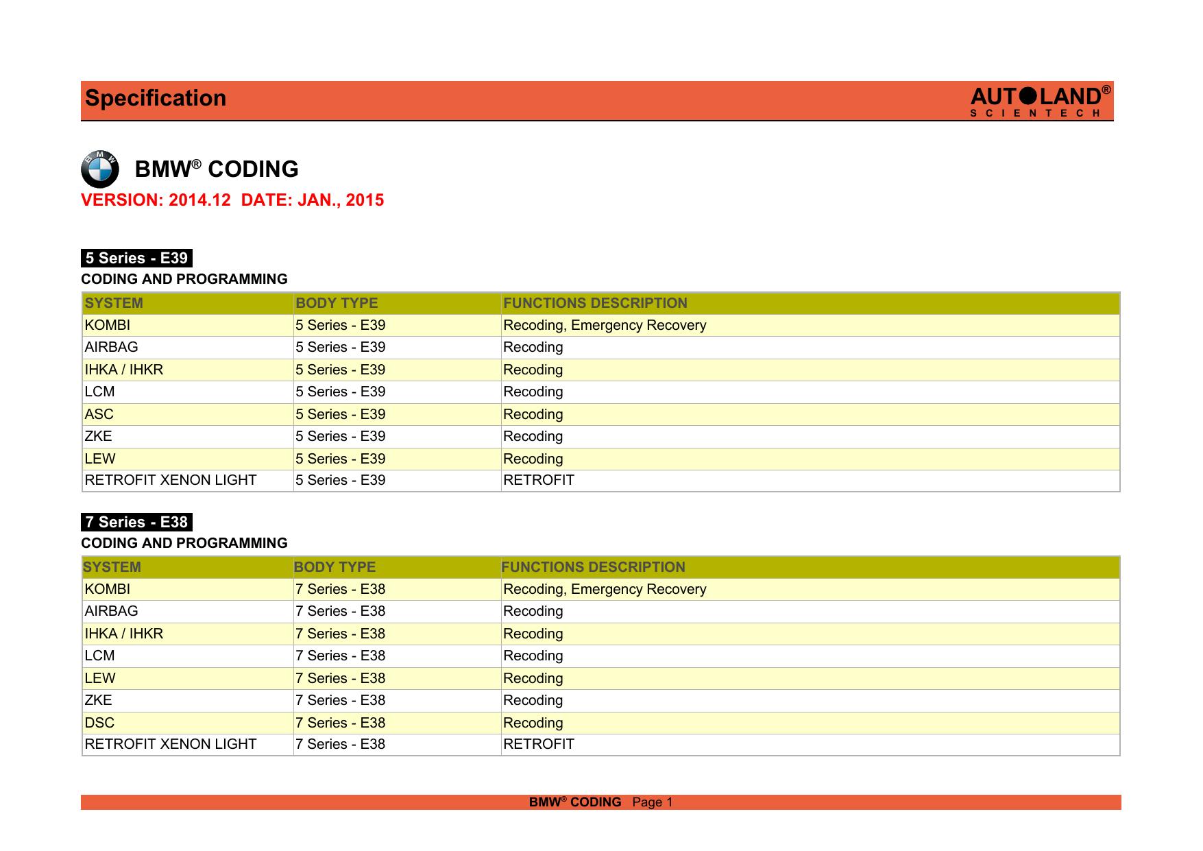bmw coding v2014 12 - Autoland Scientech | manualzz com