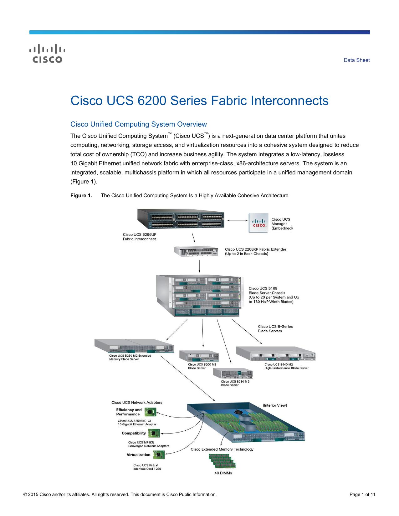 Cisco UCS 6200 Series Fabric Interconnects Data Sheet