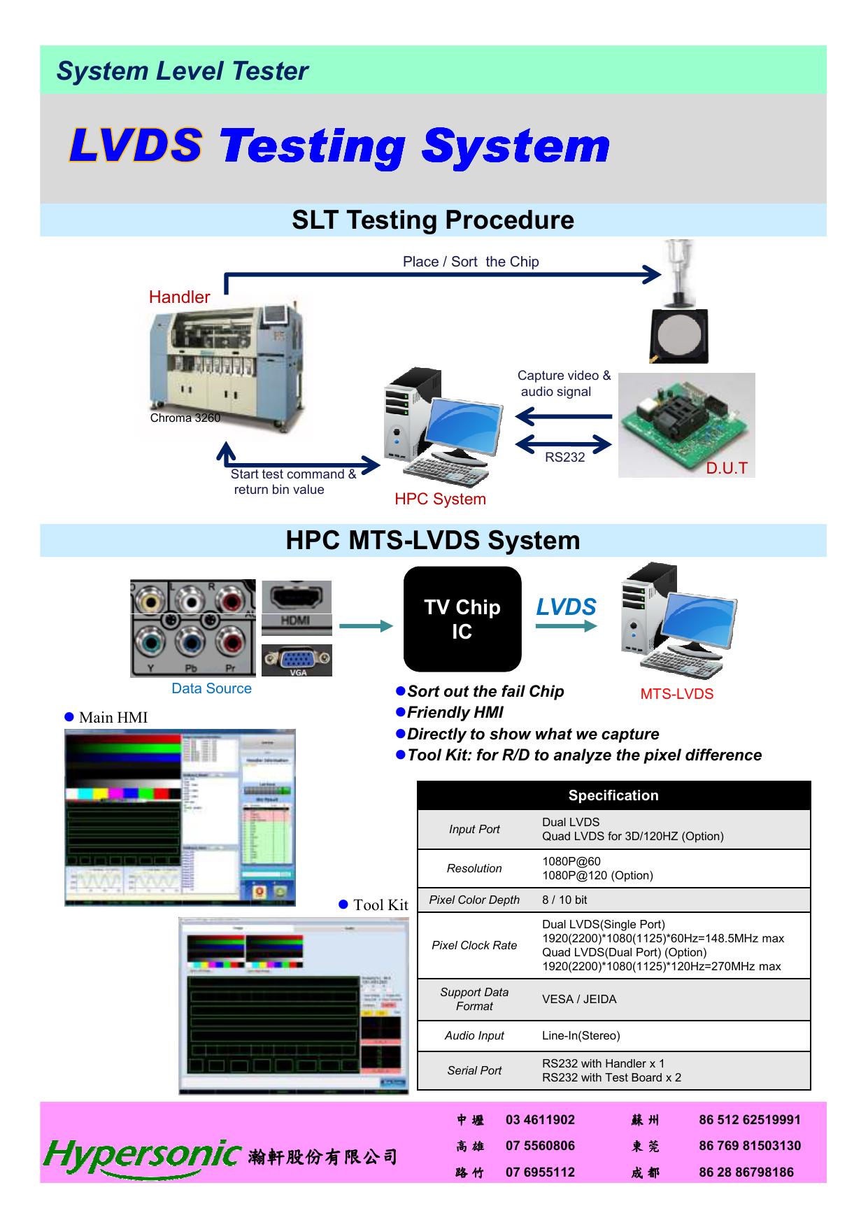 Microsoft PowerPoint - Video Tester \320\315_ 2013_0807