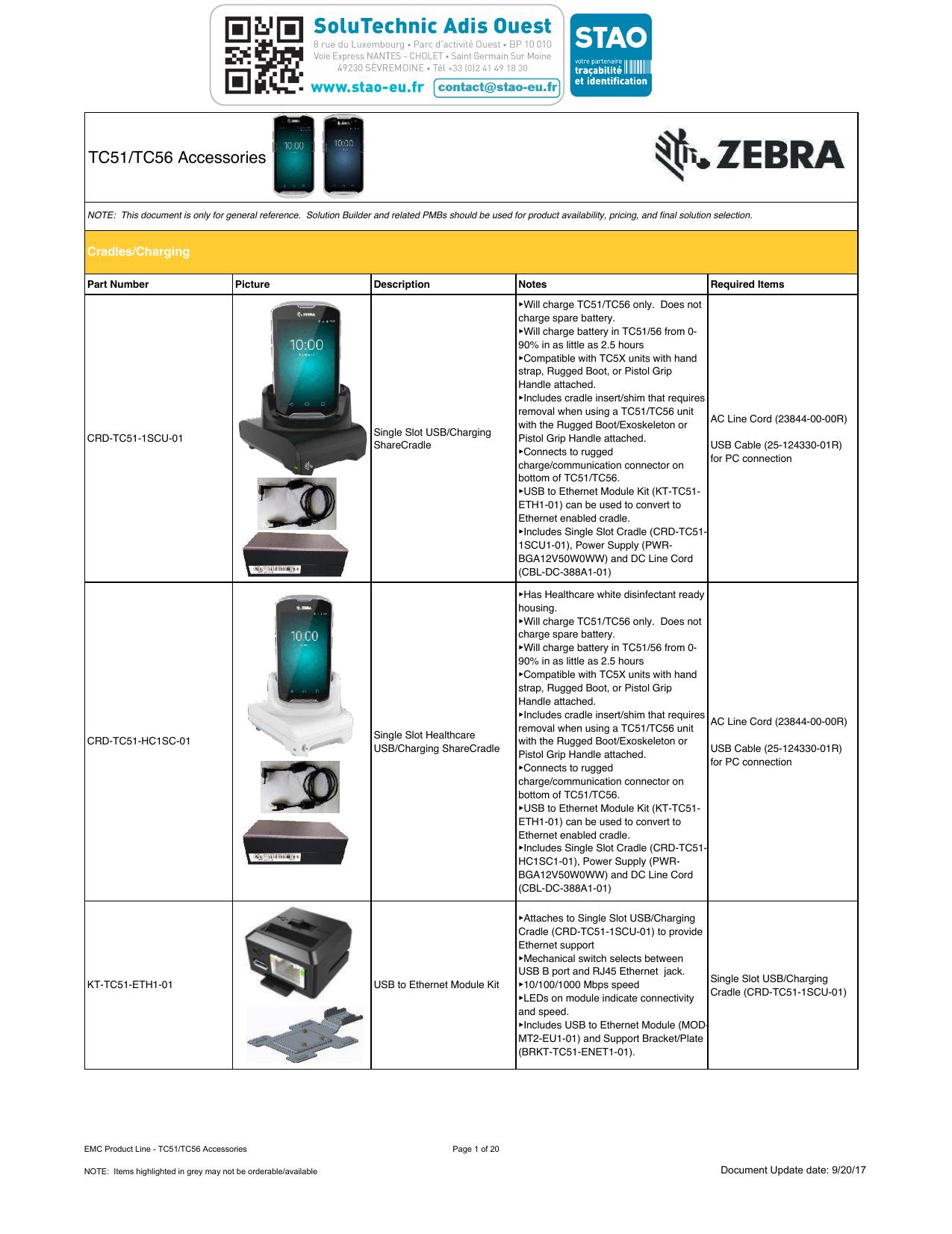 TC51/TC56 Accessories | manualzz com