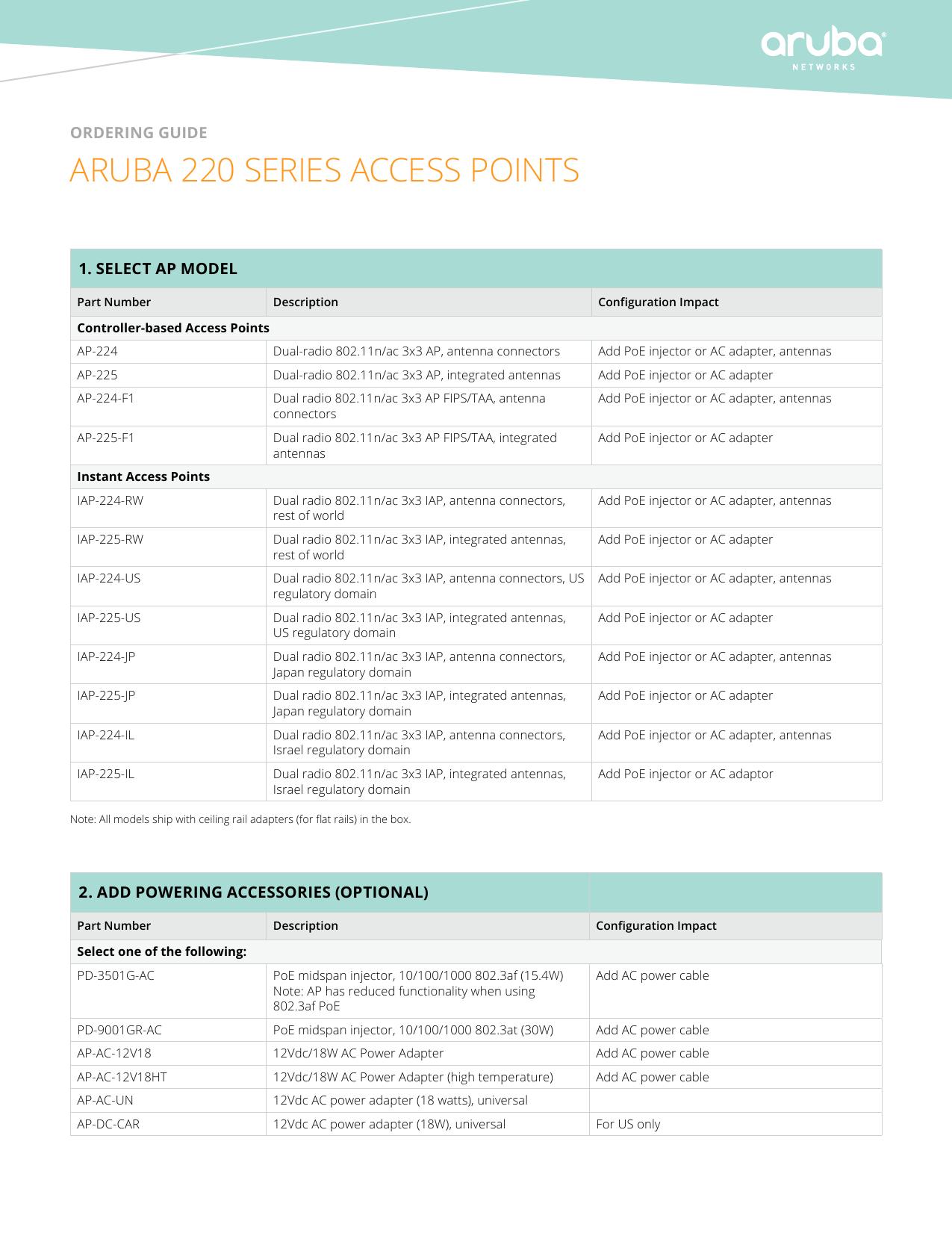 aruba 220 series access points | manualzz com