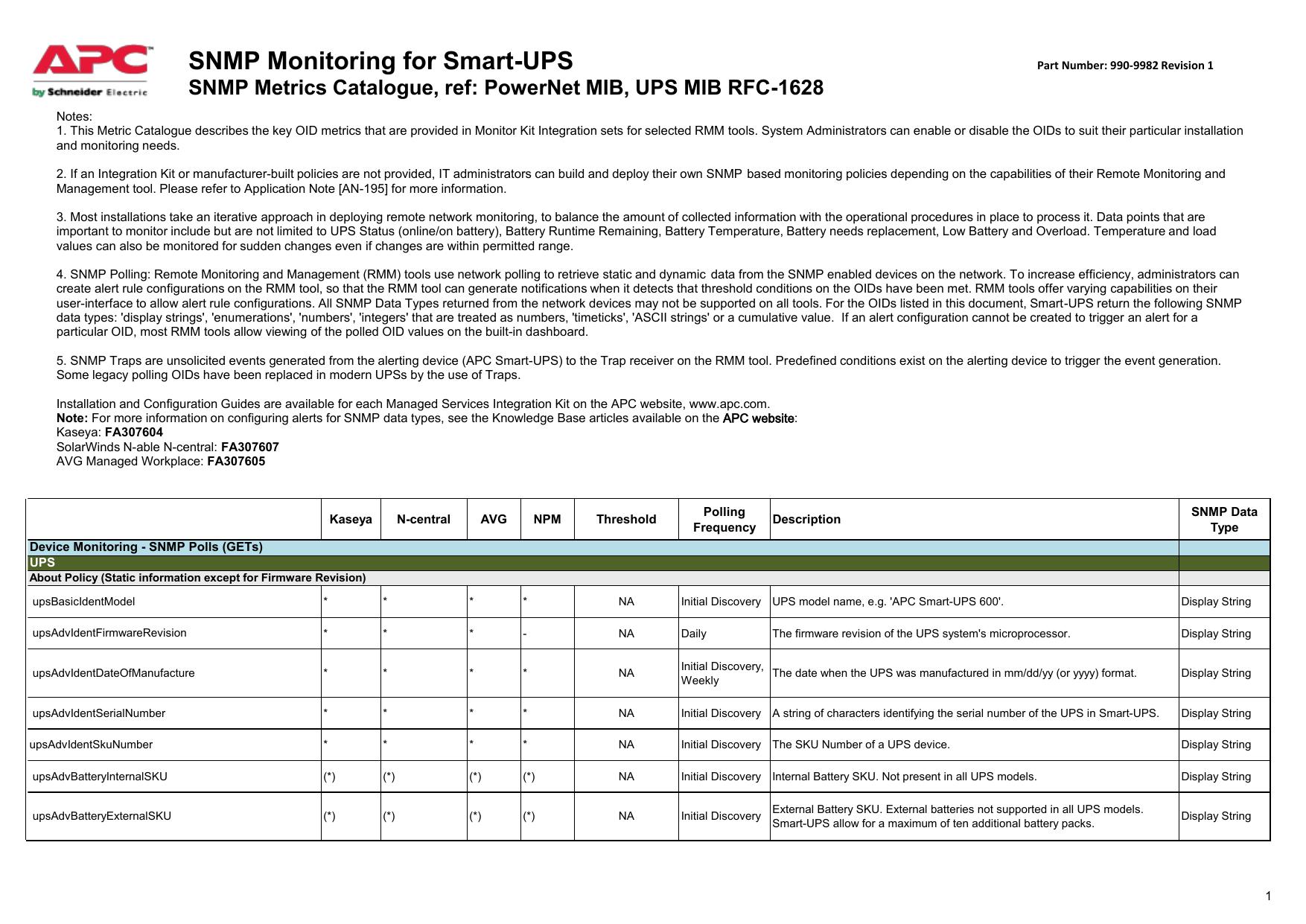 SNMP Monitoring for Smart-UPS - SNMP Metrics Catalog