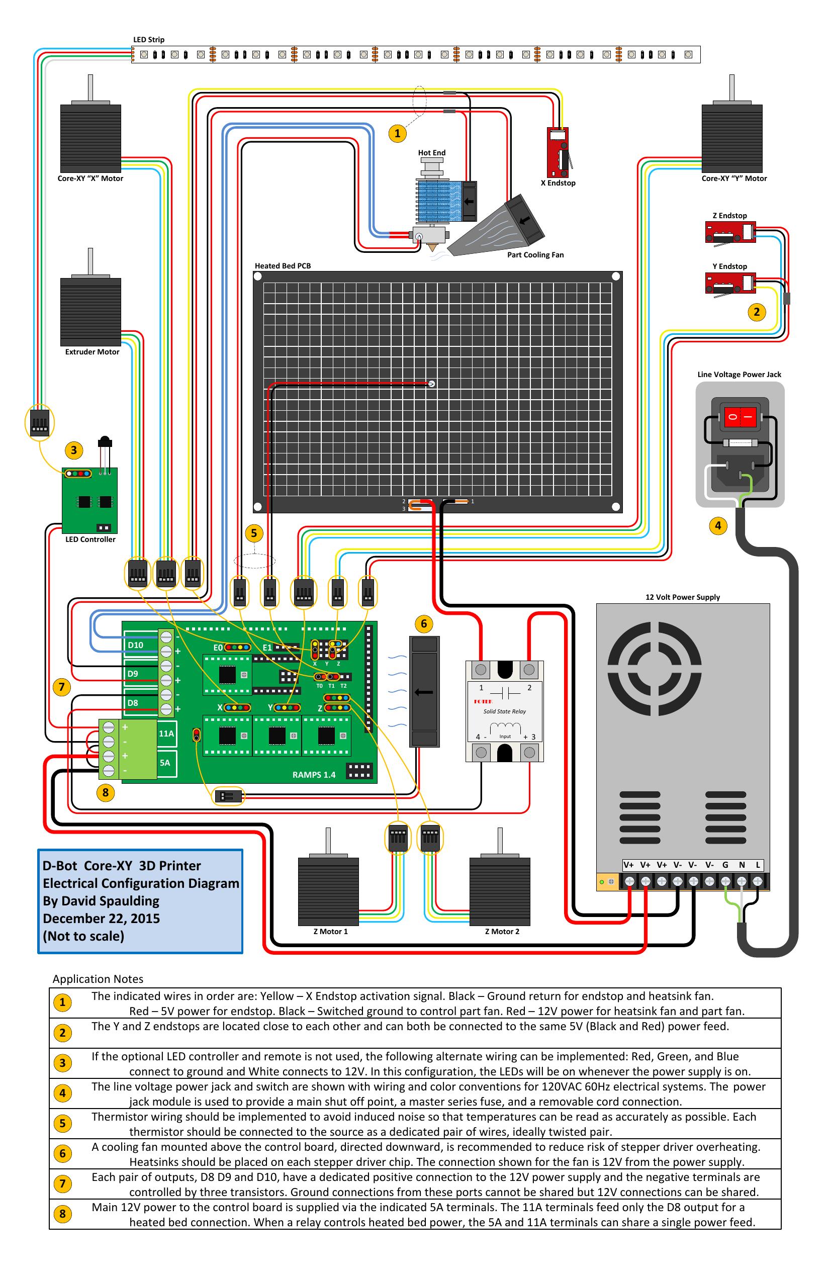 ramps wiring diagram wiring diagrams ramps 1.4 shield ramps 1 4 wiring diagram ramps 1 4 schematic wiring diagram database ramps 1 4 wiring