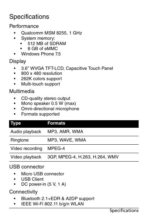 ACER M310 USB DRIVER WINDOWS