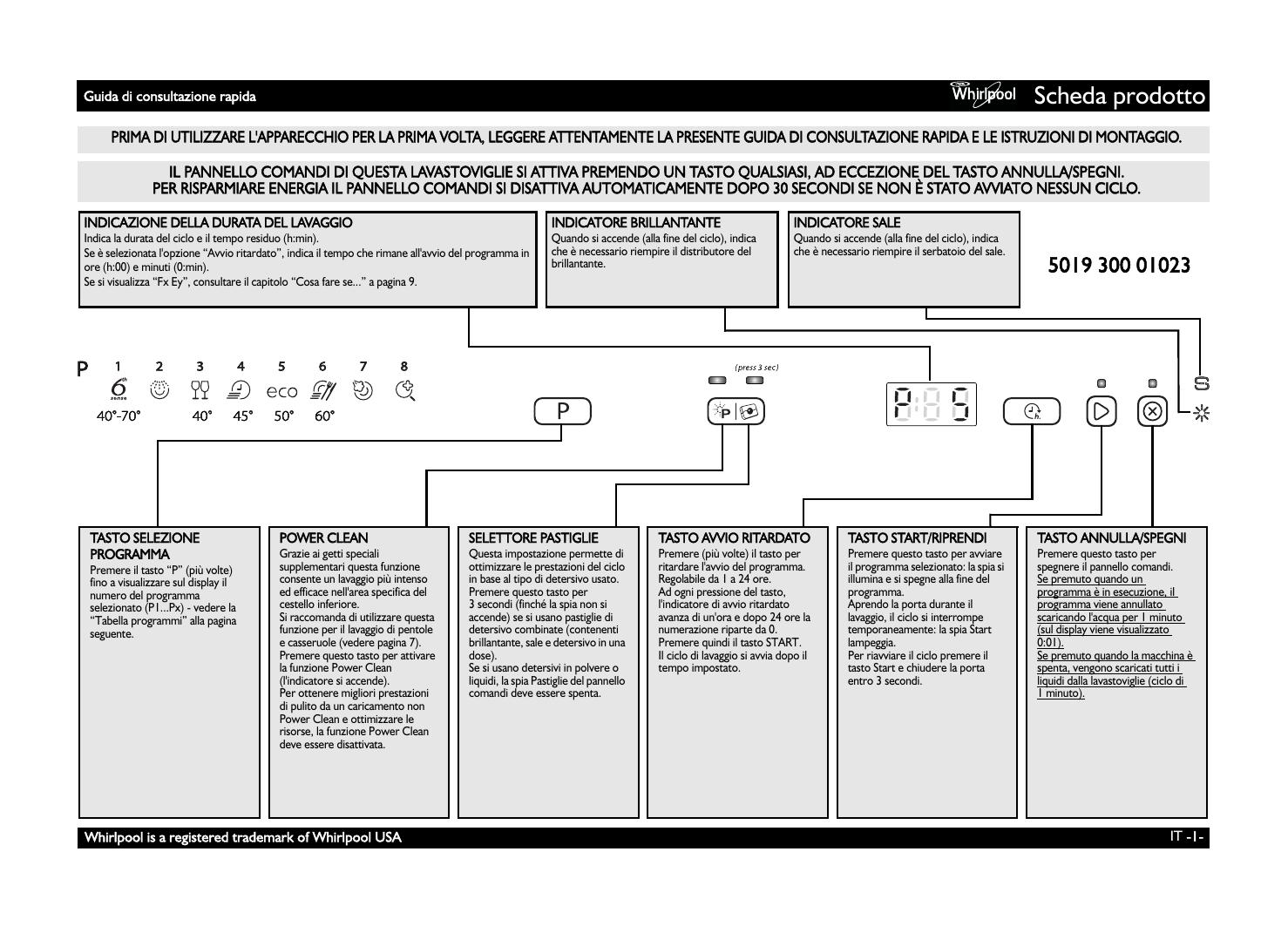 Lavastoviglie Bosch Spia Rubinetto Accesa.Whirlpool Adg 7653 1 A Instruction For Use Manualzz Com